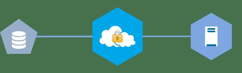 dedia_webserver_offsite_backup